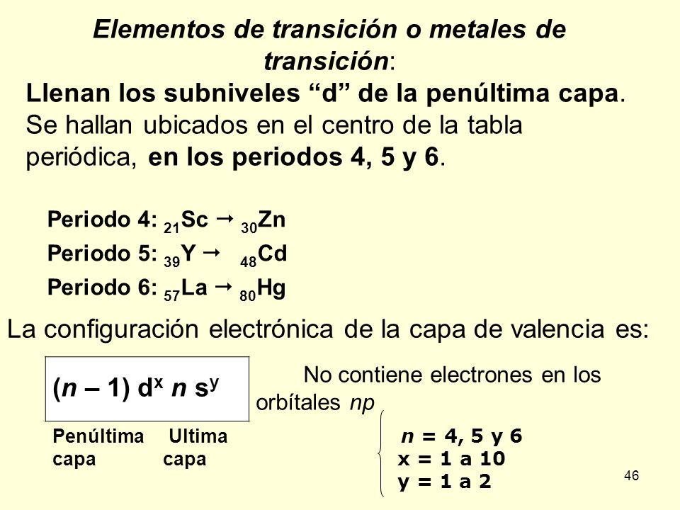 Elementos qu micos y tabla periodica qu mica general unidad iii la tabla urtaz Image collections