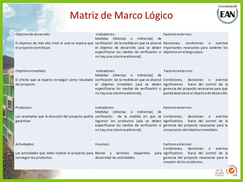 MÓDULO: FORMULACIÓN Y GESTIÓN PARTICIPATIVA TEMA 3 :MARCO LÓGICO ...