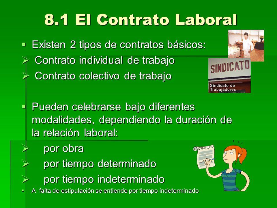 Diplomado de emprendedores ppt descargar Contrato laboral de trabajo