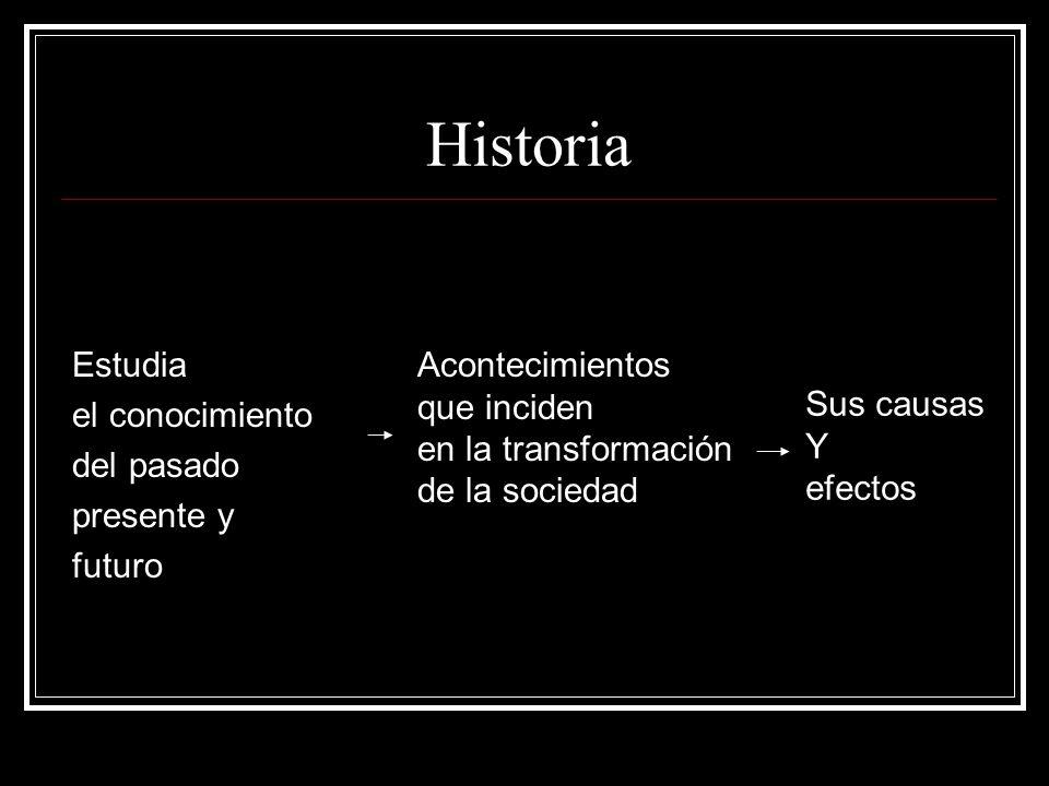 Historia Estudia el conocimiento del pasado Acontecimientos presente y