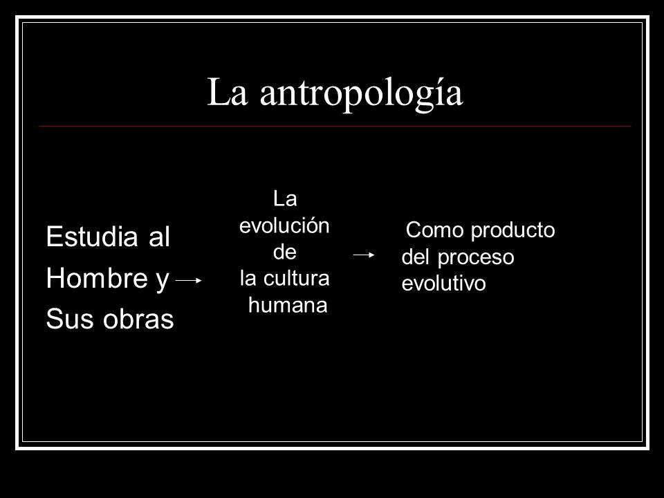 La antropología Estudia al Hombre y Sus obras La evolución de