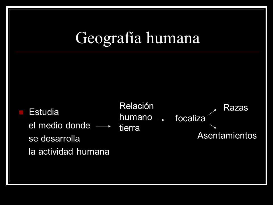 Geografía humana Estudia el medio donde se desarrolla