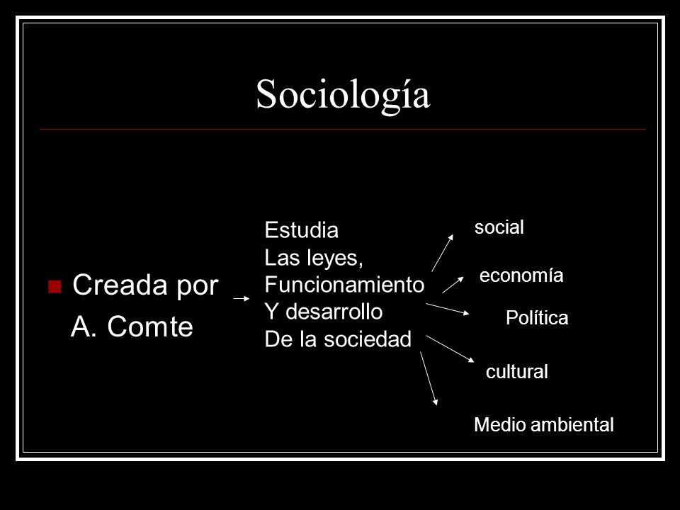 Sociología Creada por A. Comte Estudia Las leyes, Funcionamiento
