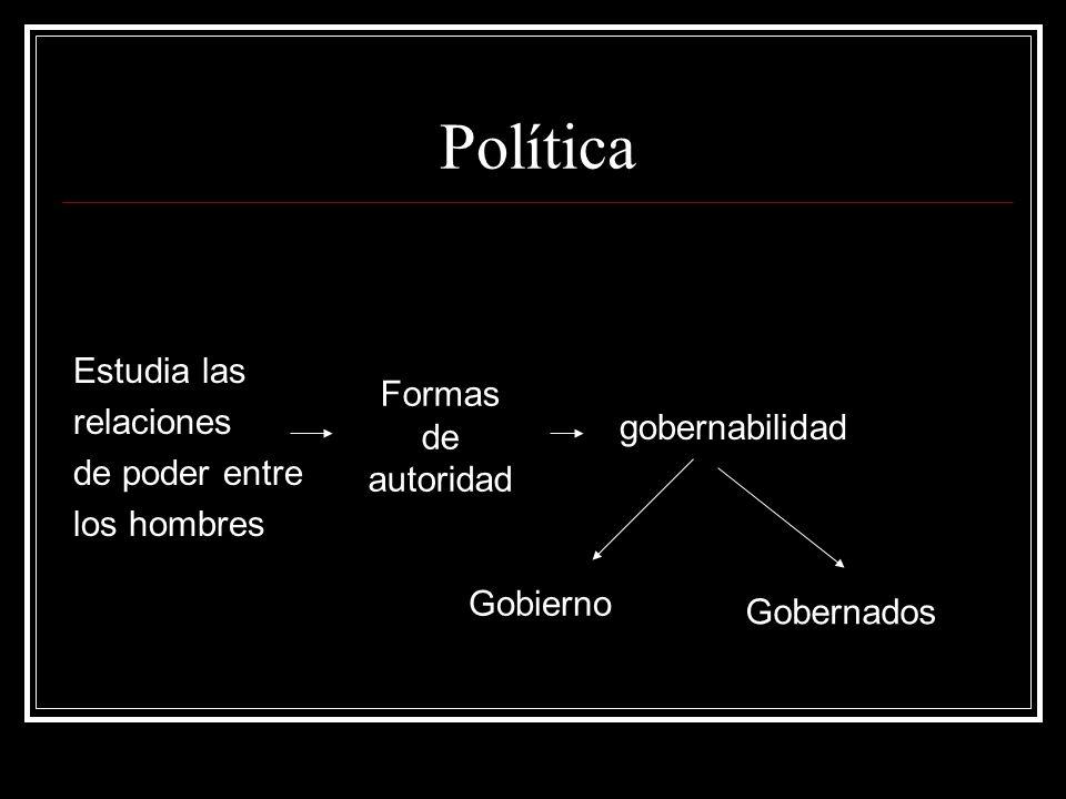 Política Estudia las relaciones de poder entre los hombres