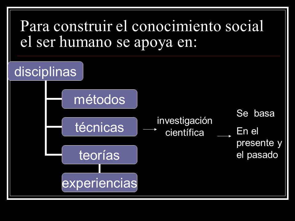 Para construir el conocimiento social el ser humano se apoya en: