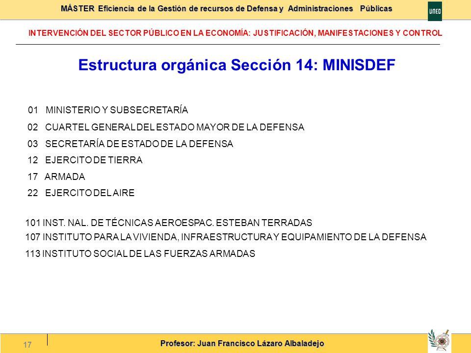 Presupuestos generales del estado cr dito del presupuesto for Estructura organica del ministerio del interior