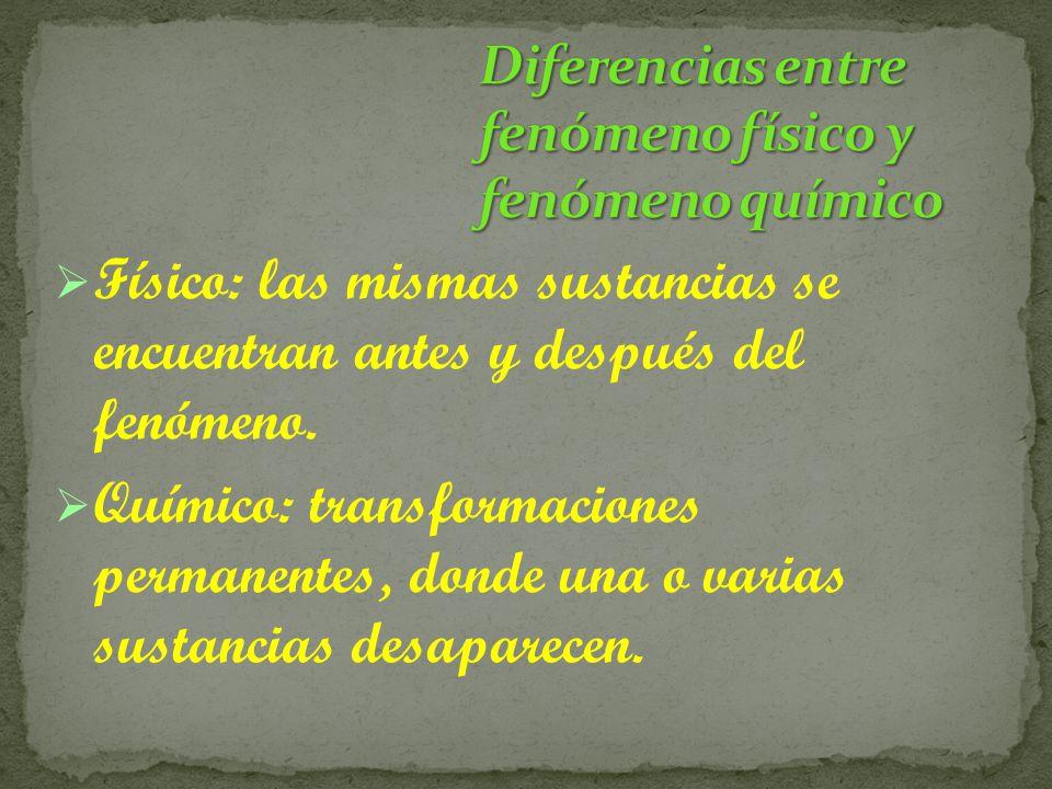 Diferencias entre fenómeno físico y fenómeno químico