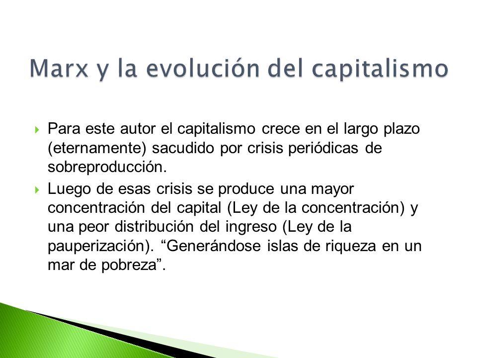 Fundamentos de Economía - ppt descargar