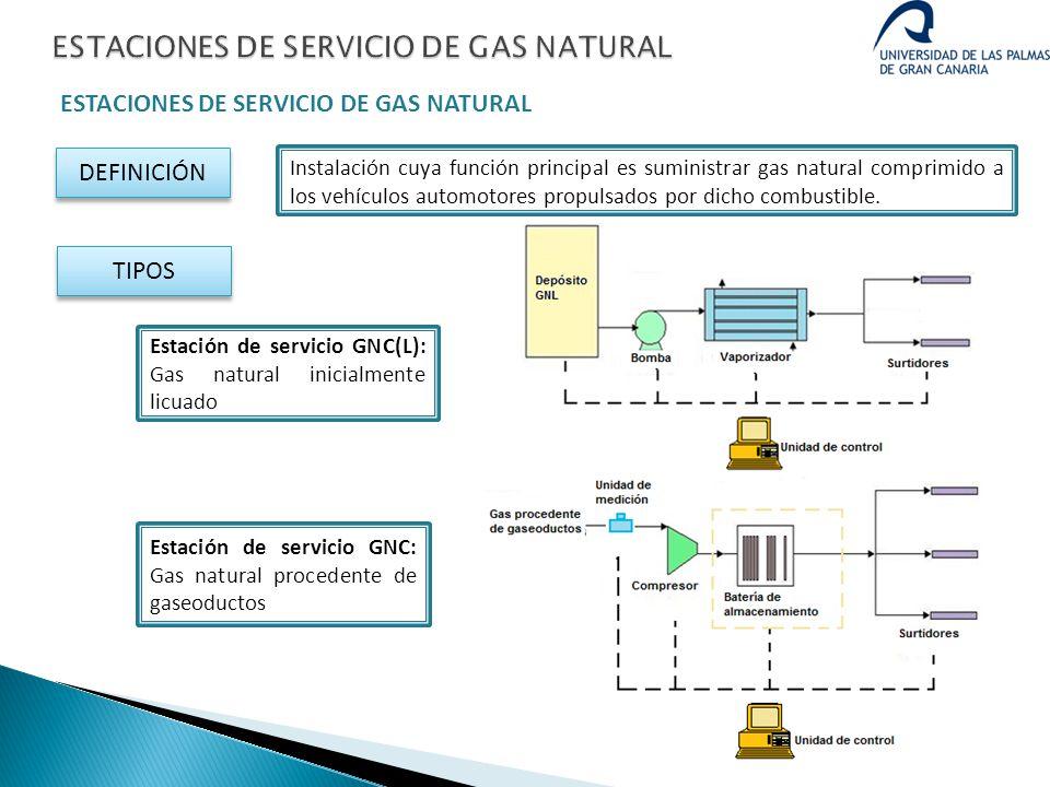 Universidad de las palmas de gran canaria ppt descargar for Gas natural servicios