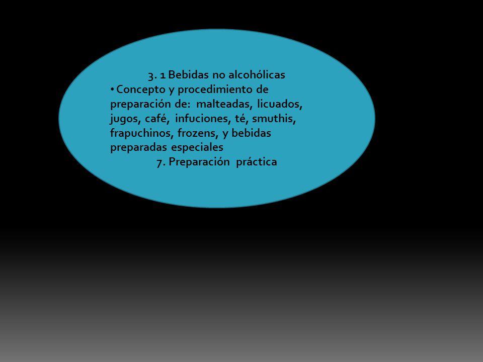 3. 1 Bebidas no alcohólicas