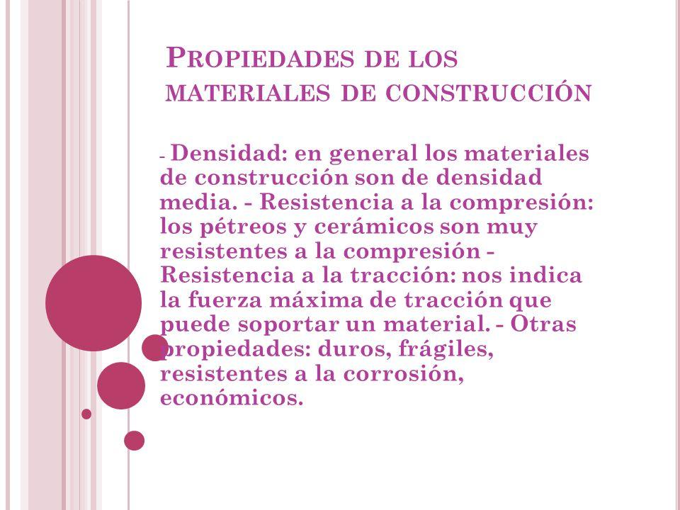 Materiales materiales ppt video online descargar - Materiales de construccion baratos ...