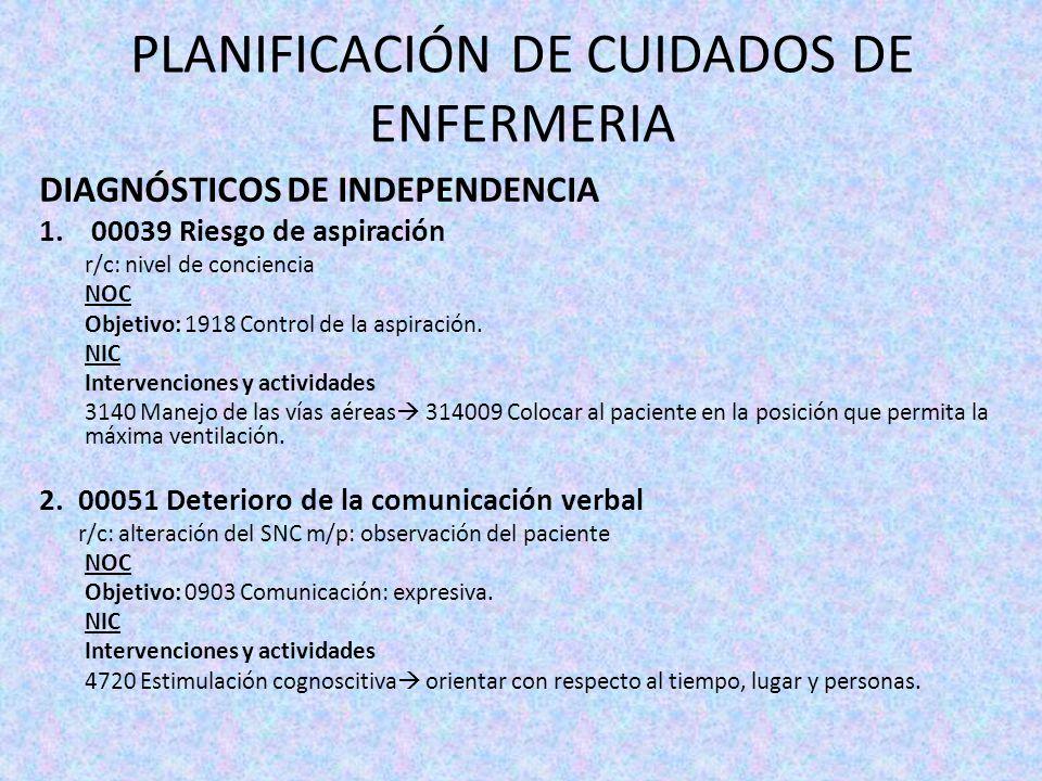 PLANIFICACIÓN DE CUIDADOS DE ENFERMERIA