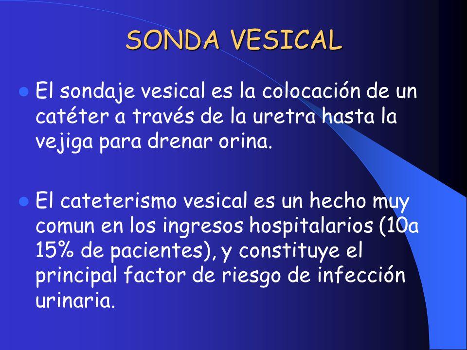 SONDA VESICAL El sondaje vesical es la colocación de un catéter a través de la uretra hasta la vejiga para drenar orina.