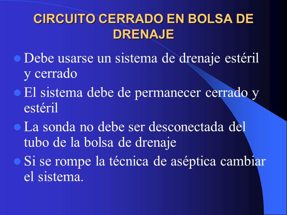 CIRCUITO CERRADO EN BOLSA DE DRENAJE