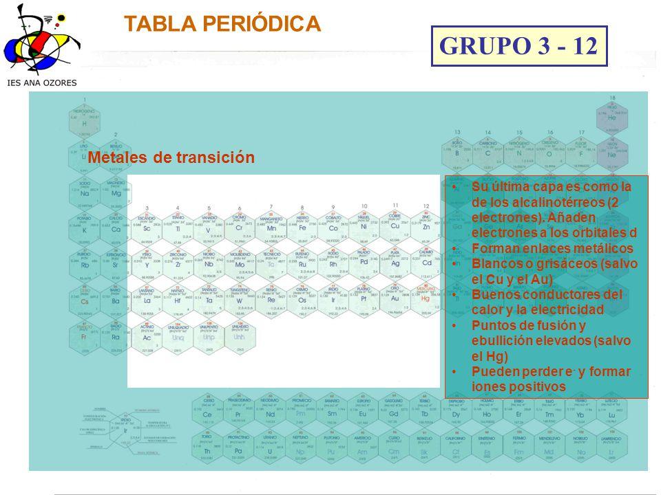 grupo 3 12 tabla peridica metales de transicin - Tabla Periodica Grupo De Los Metales