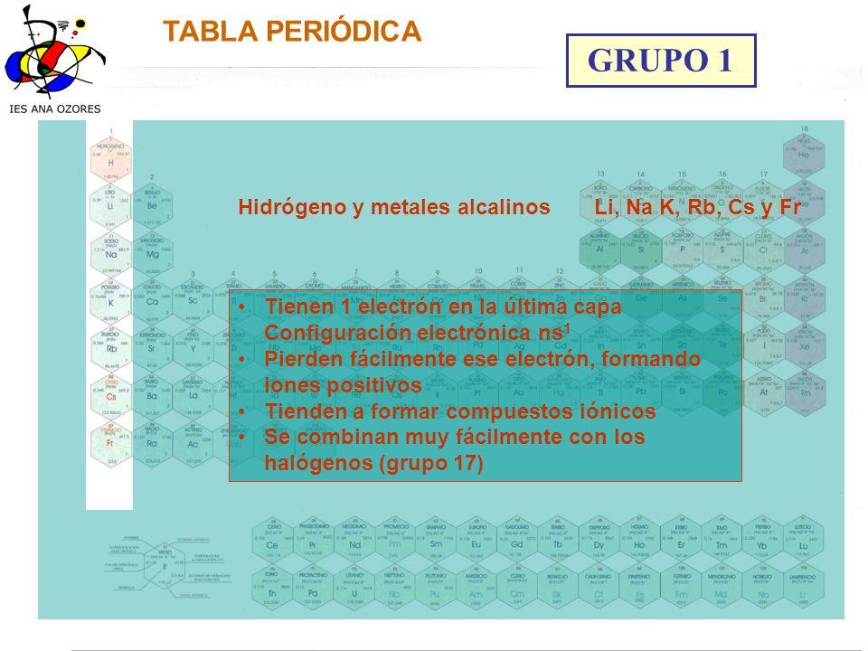 grupo 1 tabla peridica hidrgeno y metales alcalinos - Tabla Periodica Tierras Raras