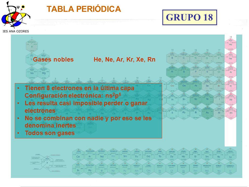 Metales semimetales no metales gases nobles y tierras raras 9 grupo 18 tabla peridica gases nobles urtaz Choice Image