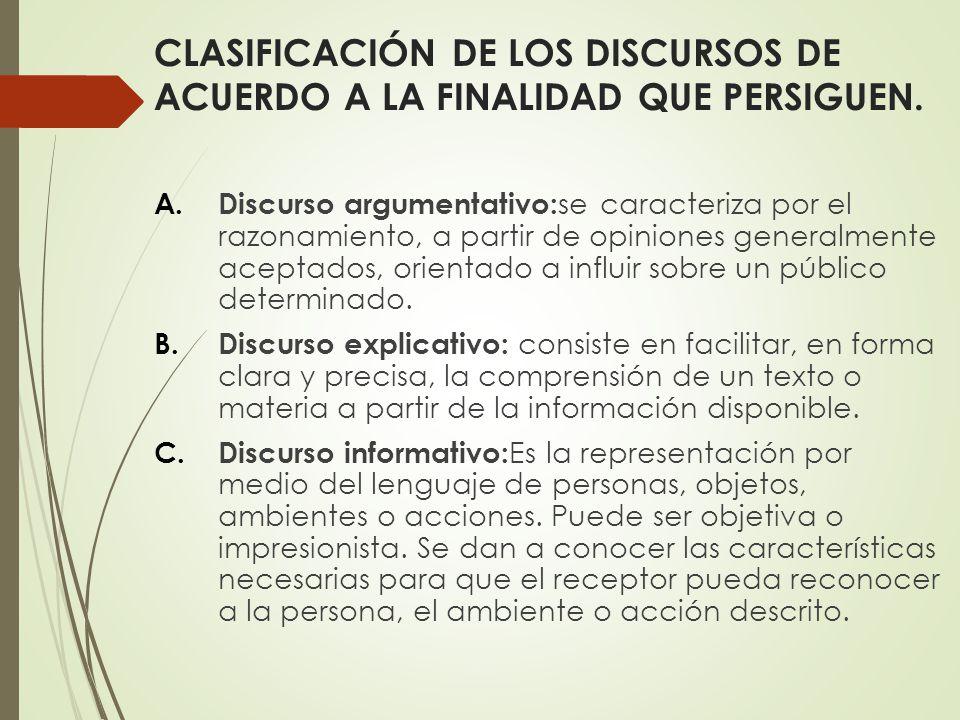 CLASIFICACIÓN DE LOS DISCURSOS DE ACUERDO A LA FINALIDAD QUE PERSIGUEN.