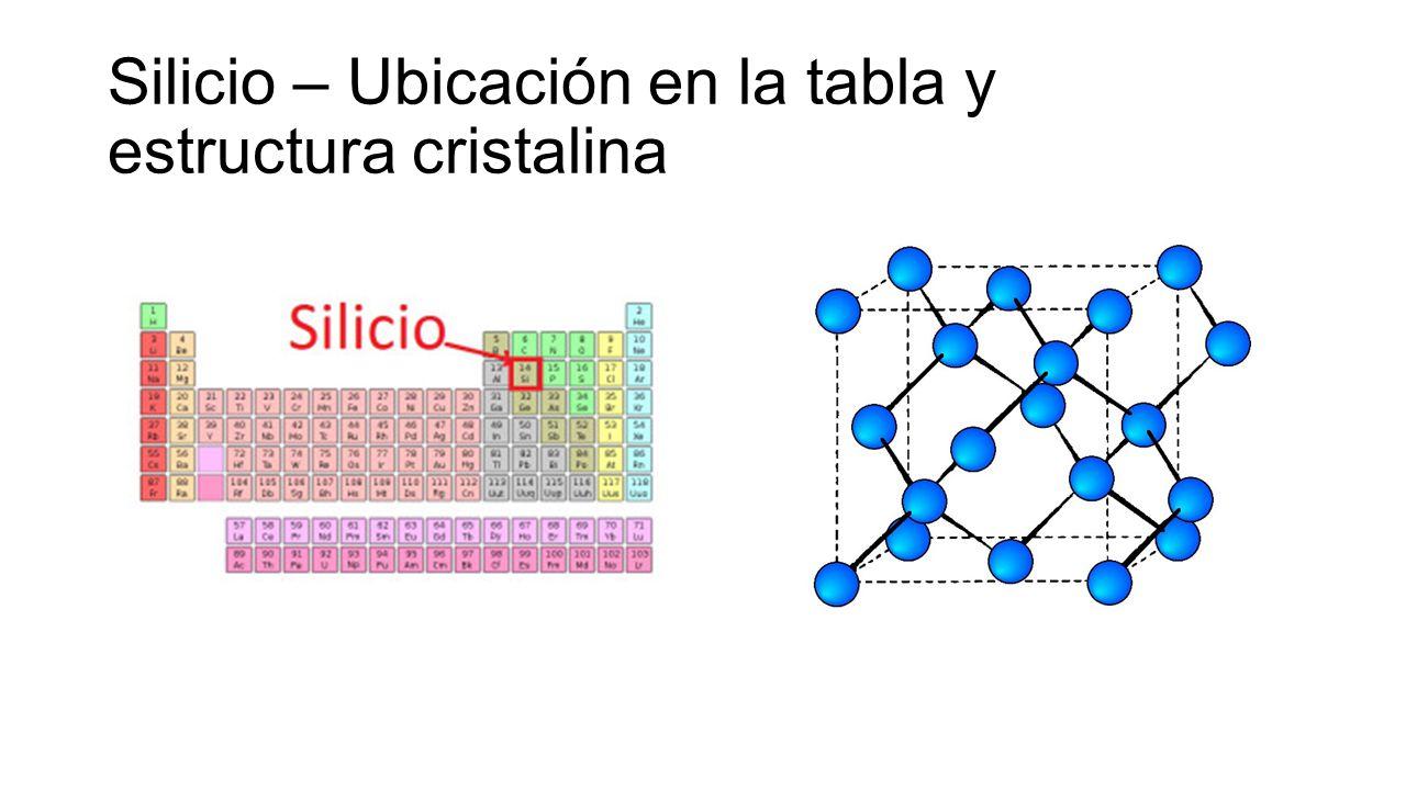 Tabla periodica en blanco para rellenar online fresh quimicaa tabla periodica de plantilla related keywords urtaz Choice Image