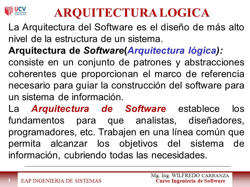 Arquitectura De Hardware Y Software Ppt Video Online