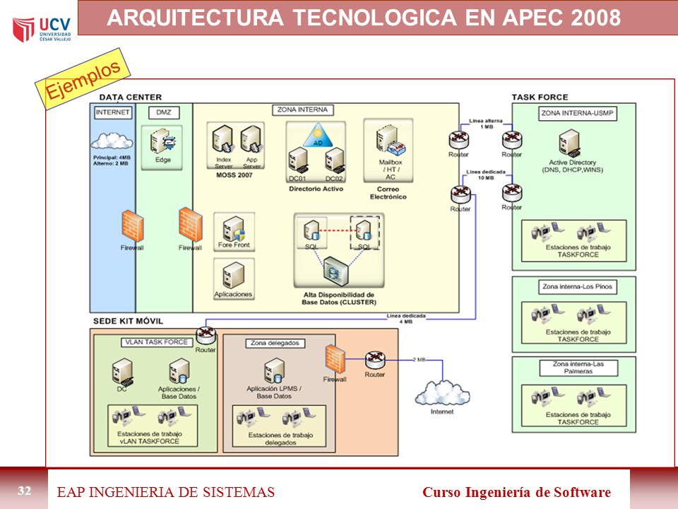 Arquitectura de hardware y software ppt video online for Arquitectura software