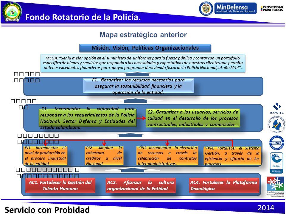 Reformulaci n estrat gica ppt video online descargar for Portal de servicios internos policia