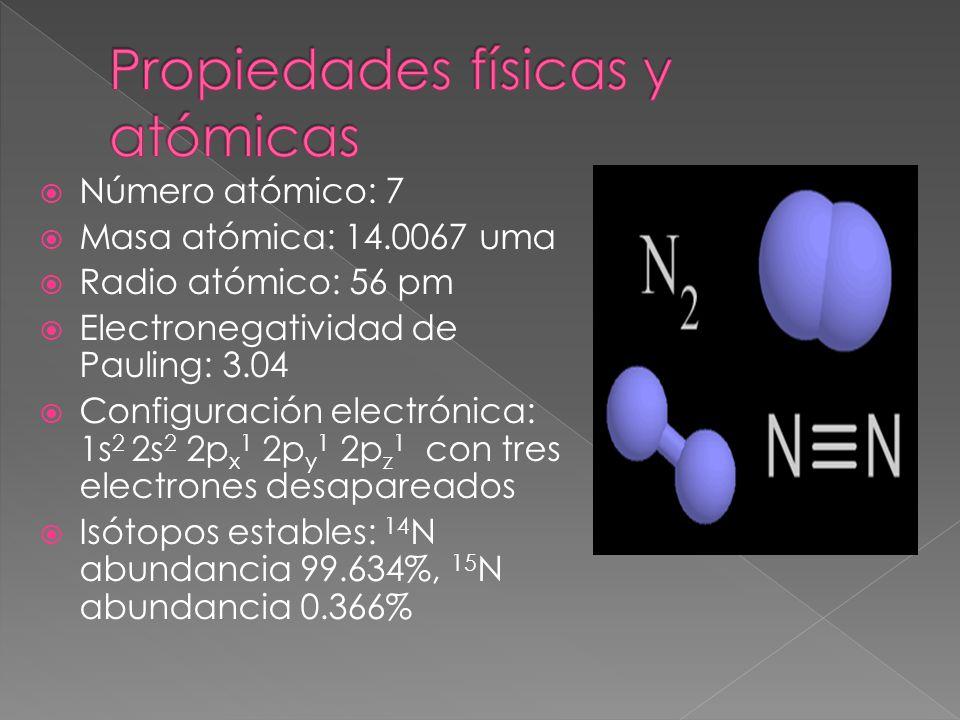 Unam facultad de qumica qumica inorgnica familia 5 a o ppt 4 propiedades fsicas y atmicas urtaz Gallery