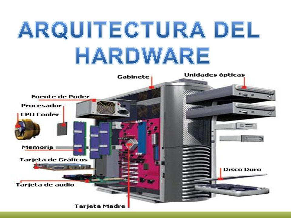 Software el software hace referencia a la parte ppt for Arquitectura hardware