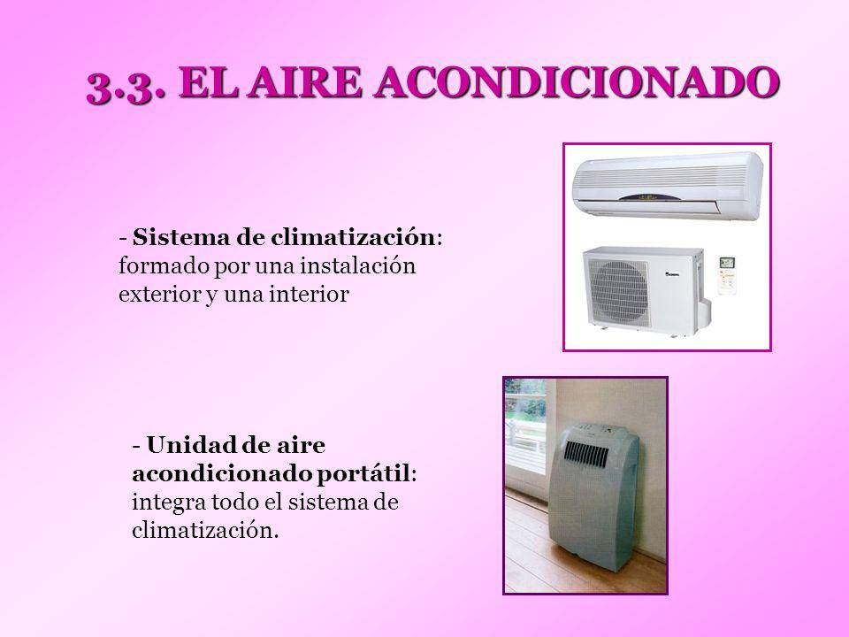 Las instalaciones en la vivienda ppt video online descargar for Aire acondicionado aparato exterior