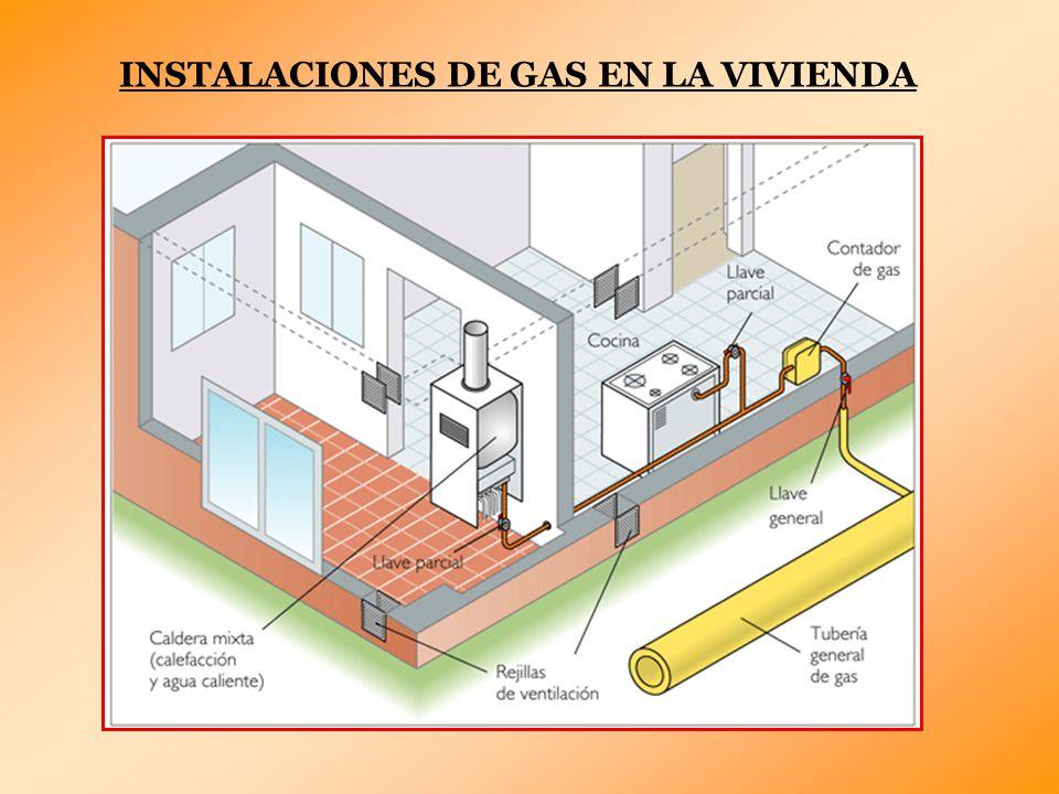 las instalaciones en la vivienda ppt video online descargar