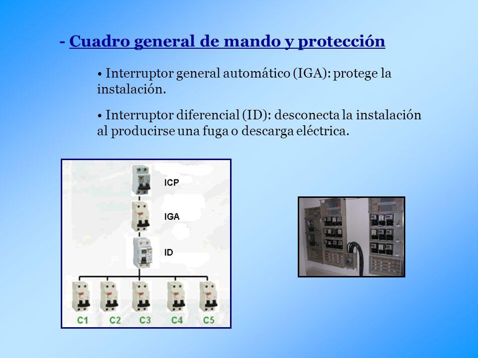 Las instalaciones en la vivienda ppt video online descargar - Interruptor general automatico ...