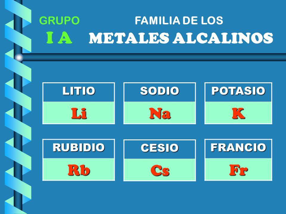 I a metales alcalinos li na k rb cs fr familia de los grupo litio i a metales alcalinos li na k rb cs fr familia de los grupo litio urtaz Image collections