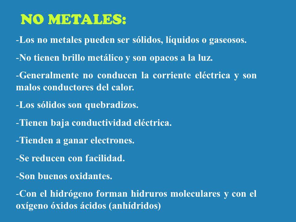 I a metales alcalinos li na k rb cs fr familia de los grupo litio no metales los no metales pueden ser slidos lquidos o gaseosos 12 tabla peridica urtaz Choice Image