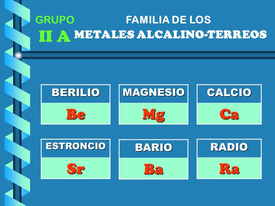 I a metales alcalinos li na k rb cs fr familia de los grupo litio 2 metales alcalino terreos urtaz Image collections