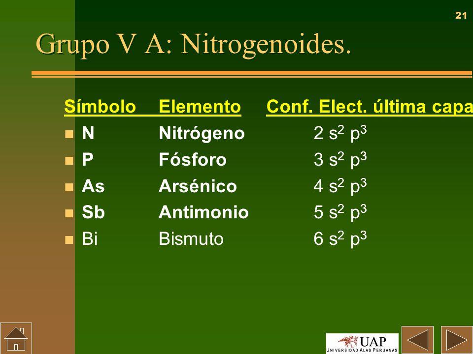 Periodicidad tabla periodica y propiedades periodicas ppt descargar 21 grupo urtaz Choice Image