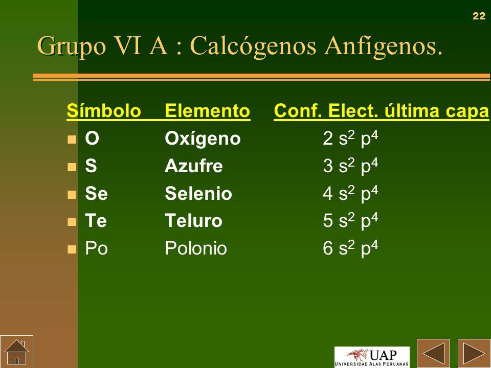 Periodicidad tabla periodica y propiedades periodicas ppt descargar 22 grupo vi a urtaz Image collections