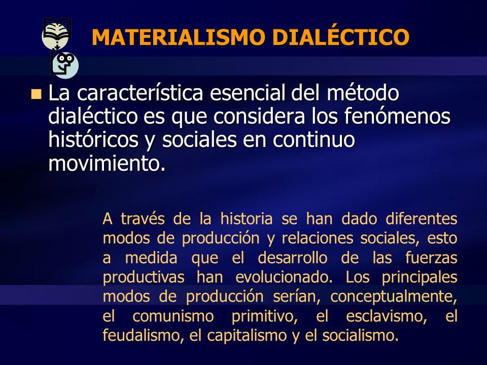 MATERIALISMO DIALÉCTICO