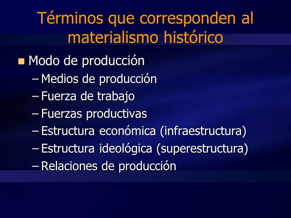 Términos que corresponden al materialismo histórico