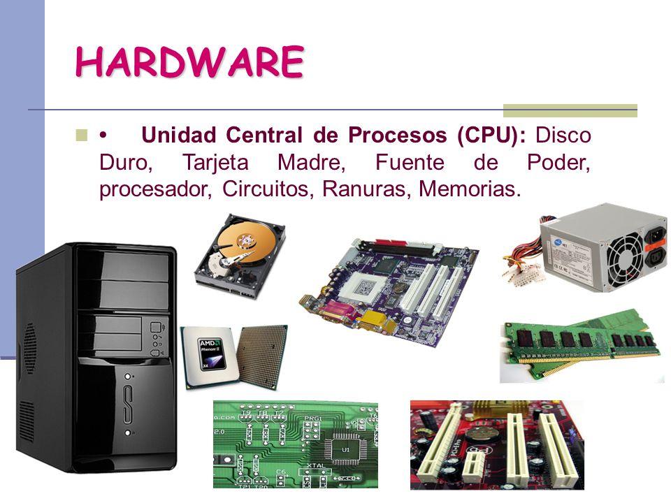 Componentes F 237 Sicos Y L 243 Gicos De Un Computador Ppt Video