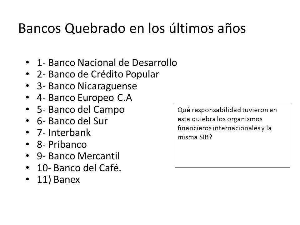 requisitos para pronto credito personal banco mercantil