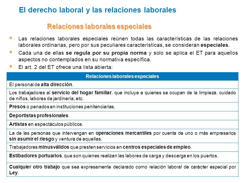 Tema 1 la relaci n laboral ppt descargar for Contrato trabajo indefinido servicio hogar familiar