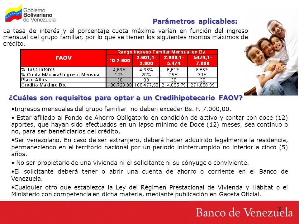 Planilla de requisitos para credito hipotecario banco de for Banco de venezuela solicitud de chequera