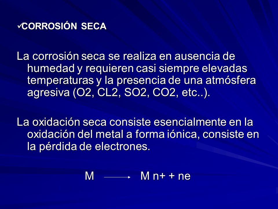 CORROSIÓN SECA