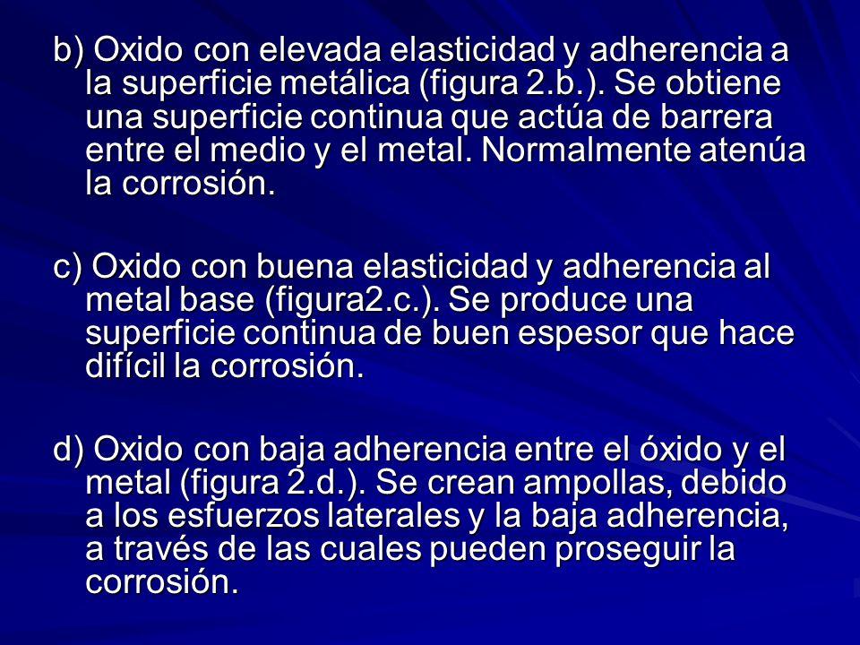 b) Oxido con elevada elasticidad y adherencia a la superficie metálica (figura 2.b.). Se obtiene una superficie continua que actúa de barrera entre el medio y el metal. Normalmente atenúa la corrosión.