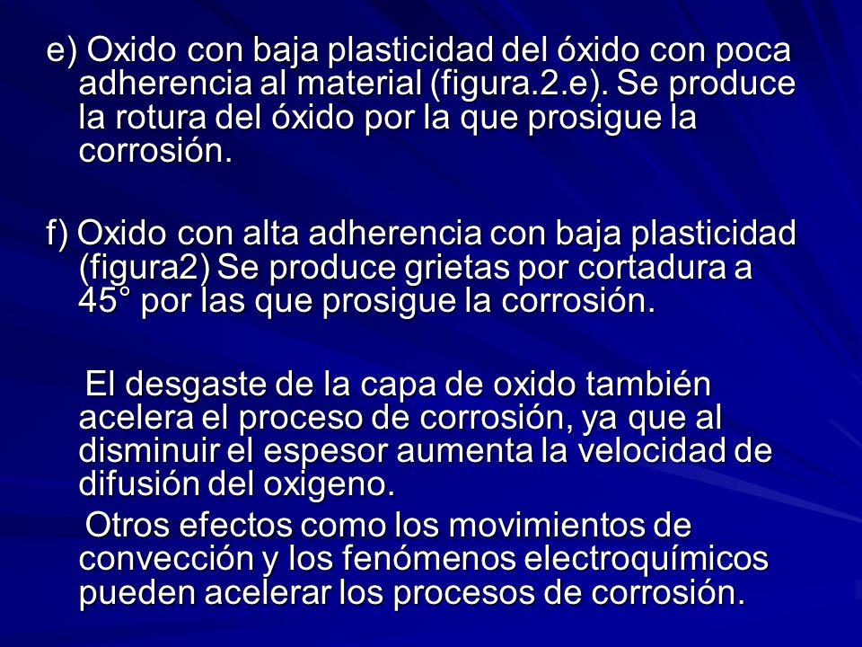 e) Oxido con baja plasticidad del óxido con poca adherencia al material (figura.2.e). Se produce la rotura del óxido por la que prosigue la corrosión.