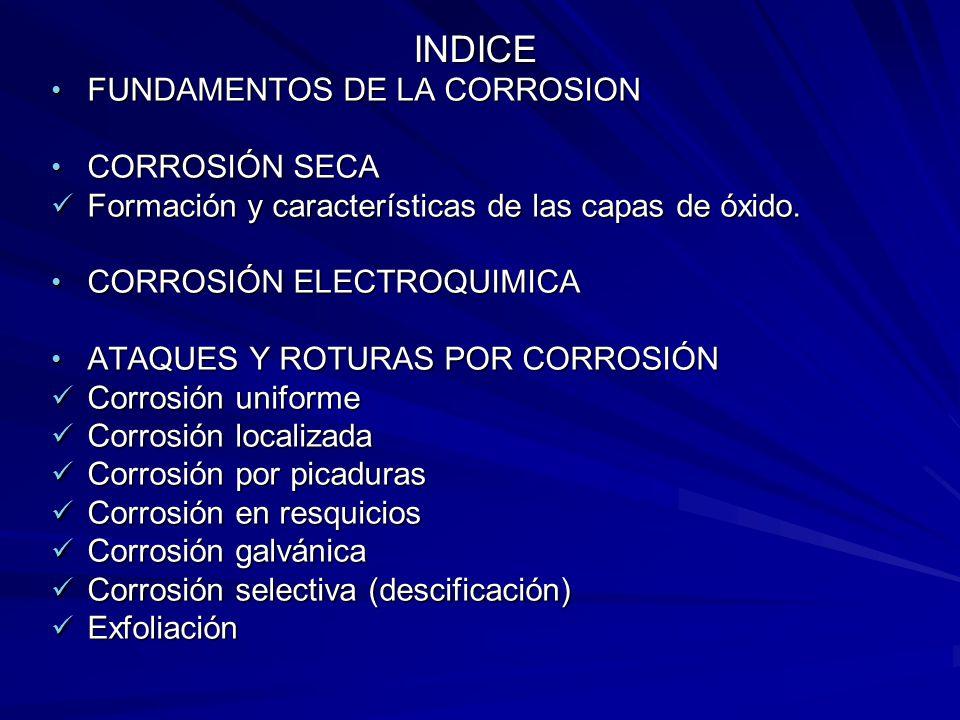 INDICE FUNDAMENTOS DE LA CORROSION CORROSIÓN SECA