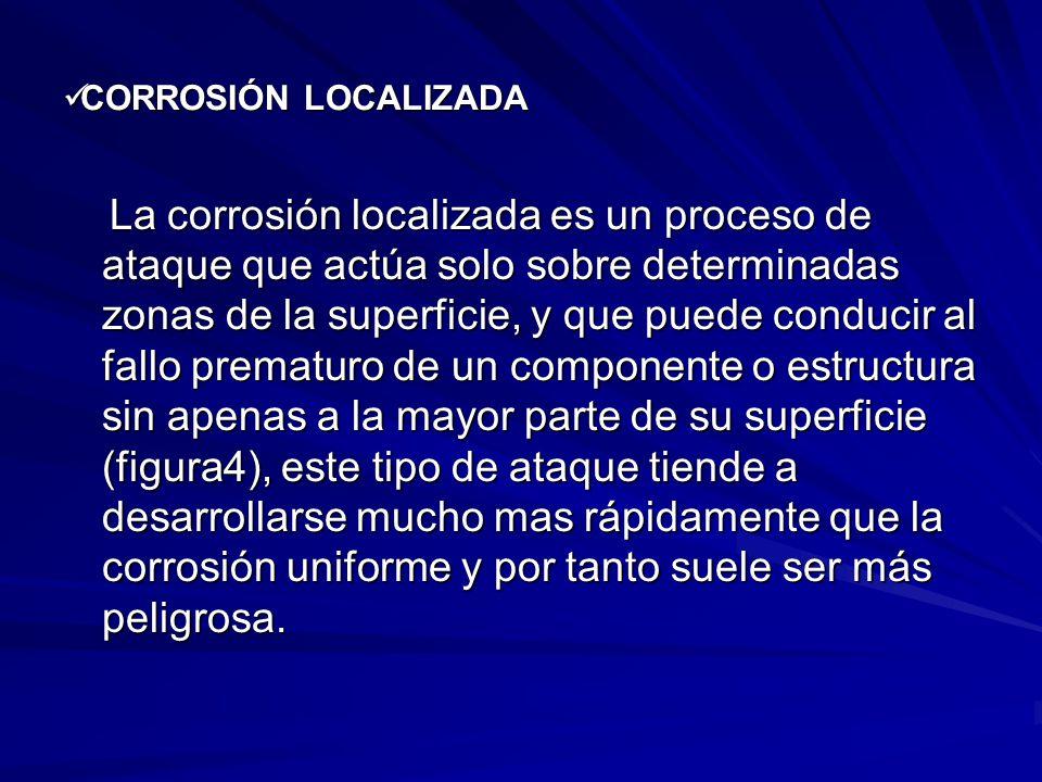 CORROSIÓN LOCALIZADA