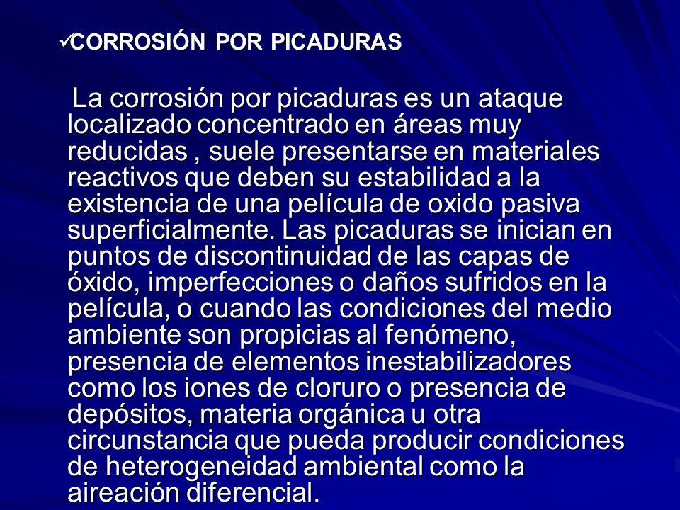 CORROSIÓN POR PICADURAS