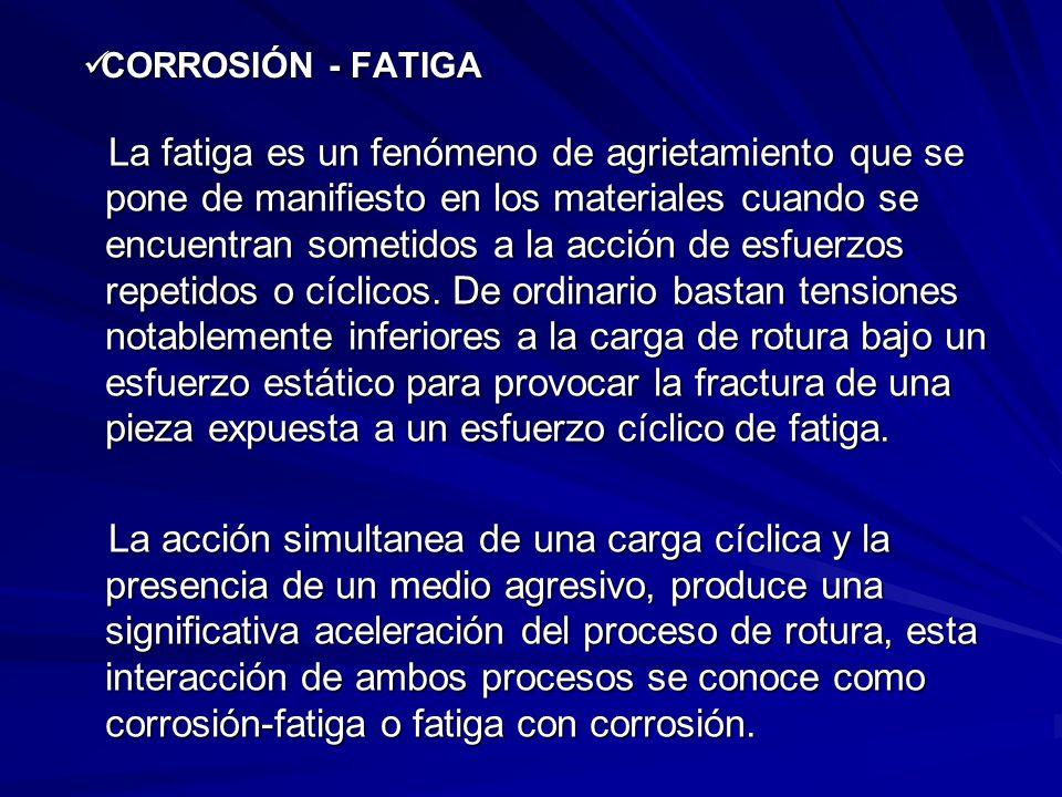 CORROSIÓN - FATIGA