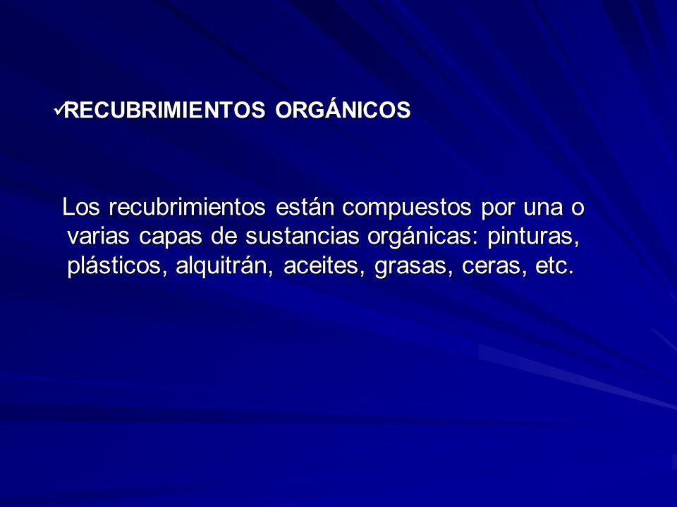 RECUBRIMIENTOS ORGÁNICOS